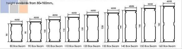 贯通式托盘货架箱型梁尺寸
