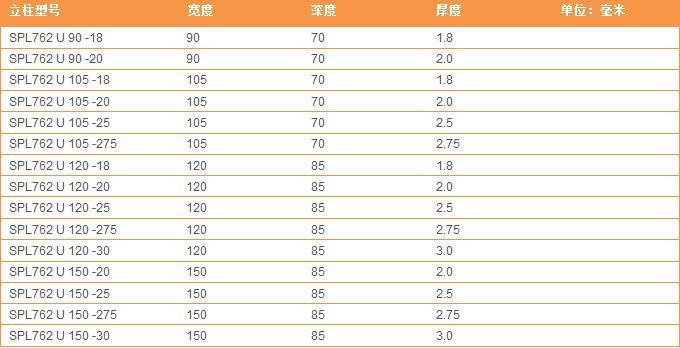 上海仓库货架立柱尺寸