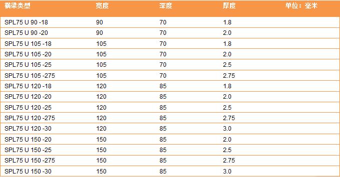 上海仓库货架横梁尺寸