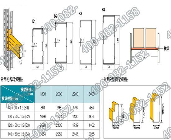 标准库房货架横梁尺寸